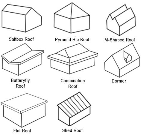 Roof Types on bathroom design shapes