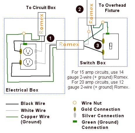 Making an outlet independent from switch doityourself heres how the wiring diagram changes h2rewire a switch to control an overhead fixtureh cheapraybanclubmaster Gallery